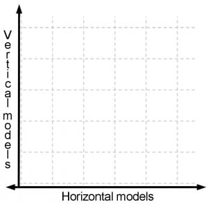 graves-model-x-y-axis_personalityhacker