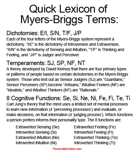 Celebrity types cognitive functions jung