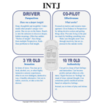 The Complete Guide to INFJ & INTJ Relationships — Personality Type