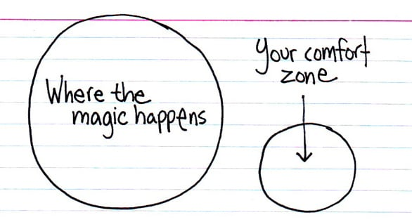 personalityhacker_comfort-zone-graphic
