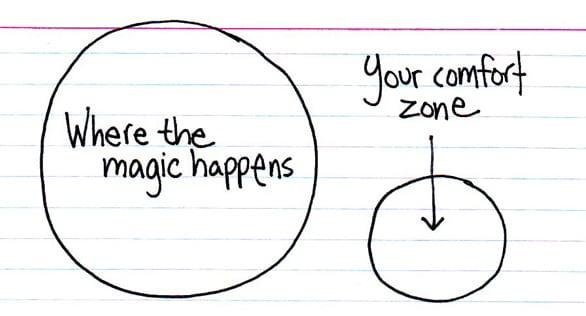 personalityhacker_comfort-zone-graphic