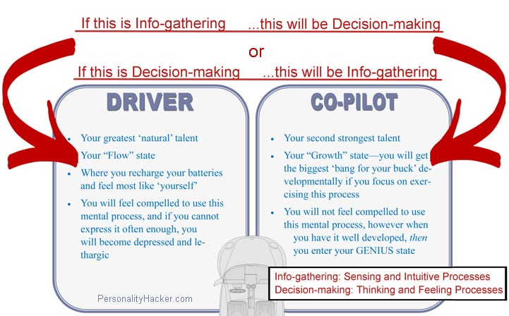 personalityhacker_driver-and-co-pilot-2