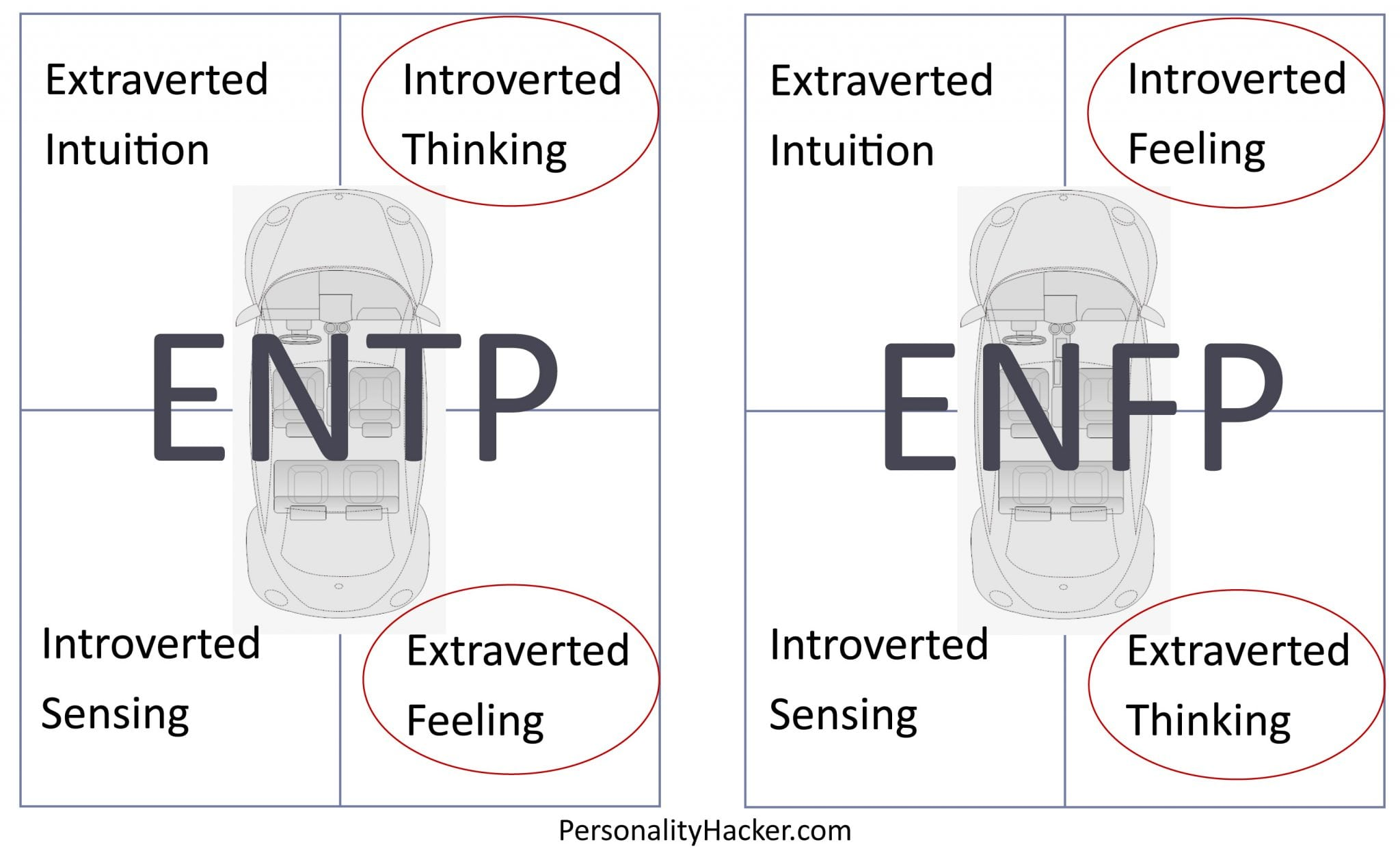 when you almost know your personality type aka between two types entp or enfp graphic