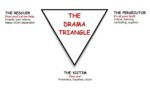 How the Drama Triangle Relates to Inner Healing Work